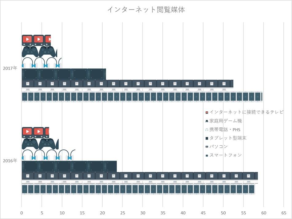 グラフアフター2